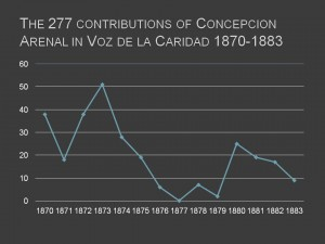Arenal Slide 13